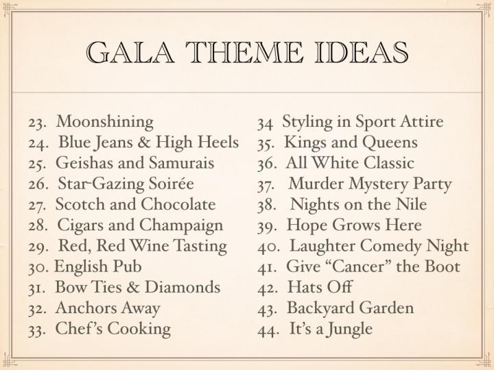 Gala Theme Ideas For 2017 Fundraising Fun Impact